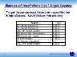 masses of respiratory tract target tissues