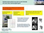geb rmutterentfernung durch die scheide mit und ohne senkungseingriff11