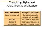caregiving styles and attachment classification