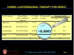 chemo locoregional therapy for hnscc