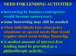 need for lending activities