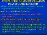 the process of money creation in an islamic economy