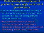 the relationship between the rate of growth of the money supply and the rate of growth of prices