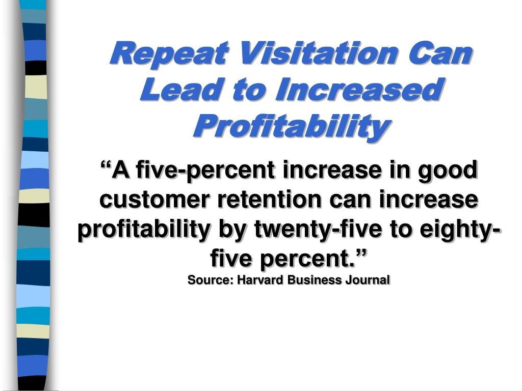 Repeat Visitation Can Lead to Increased Profitability