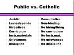 public vs catholic
