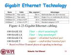 gigabit ethernet technology