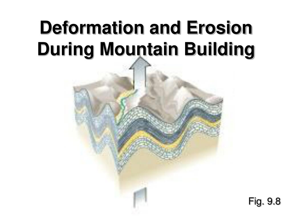 Deformation and Erosion During Mountain Building
