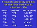 frequently used decay schemes have half lives which vary by a factor of 100