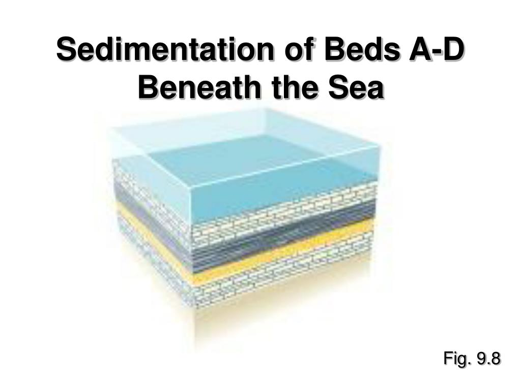 Sedimentation of Beds A-D Beneath the Sea