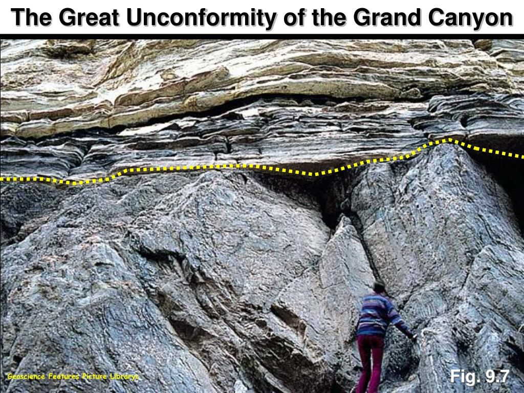 The Great Unconformity of the Grand Canyon