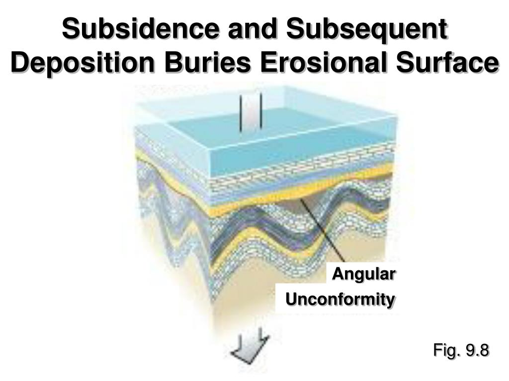 Subsidence and Subsequent Deposition Buries Erosional Surface