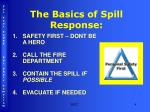 the basics of spill response