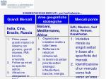 segmentazione mercati per confindustria