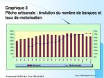 graphique 3 p che artisanale volution du nombre de barques et taux de motorisation