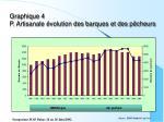 graphique 4 p artisanale volution des barques et des p cheurs