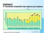 graphique 5 p industrielle c omposition des captures par esp ces