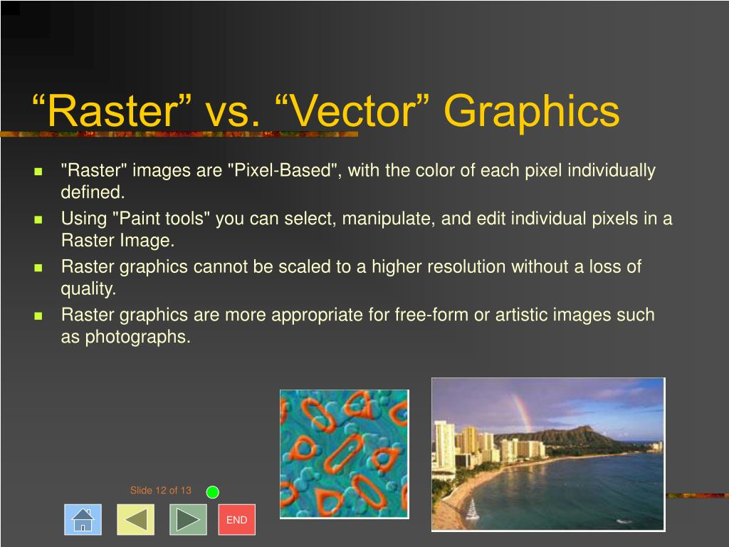 """Raster"" vs. ""Vector"" Graphics"