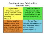 question answer relationships raphael 1984