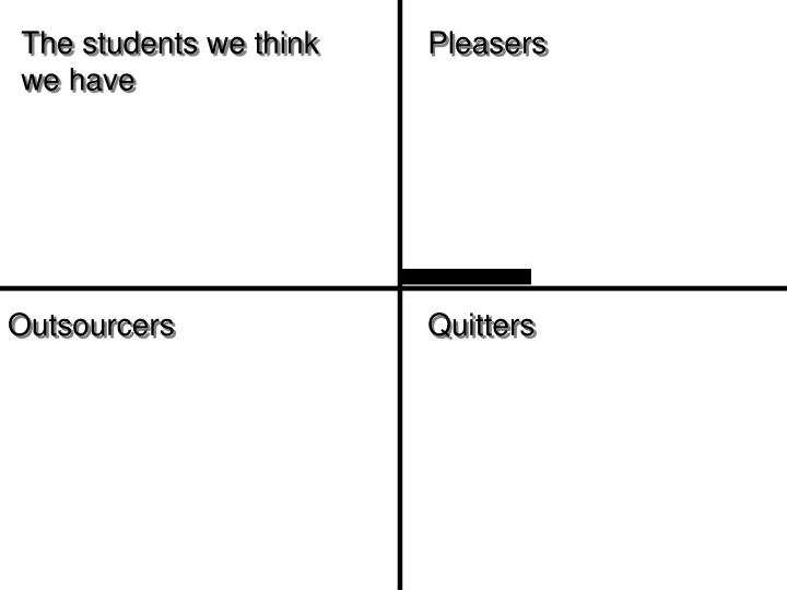 The students we think we have