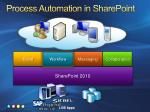 process automation in sharepoint