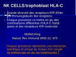 nk cells trophoblast hla c