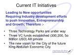 current it initiatives2