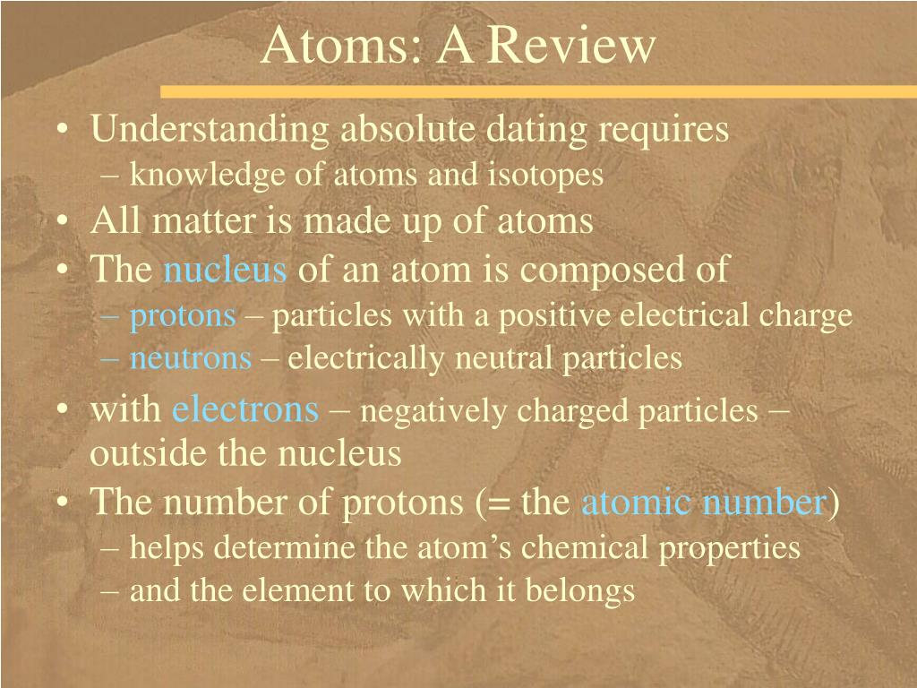 Atoms: A Review