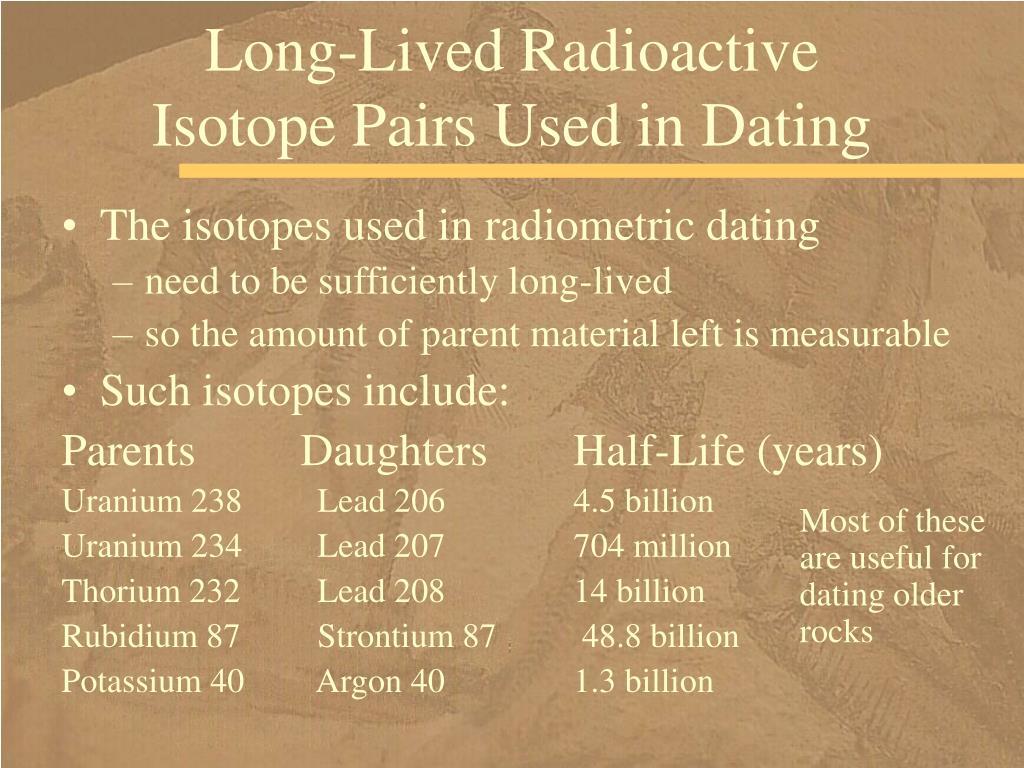Long-Lived Radioactive