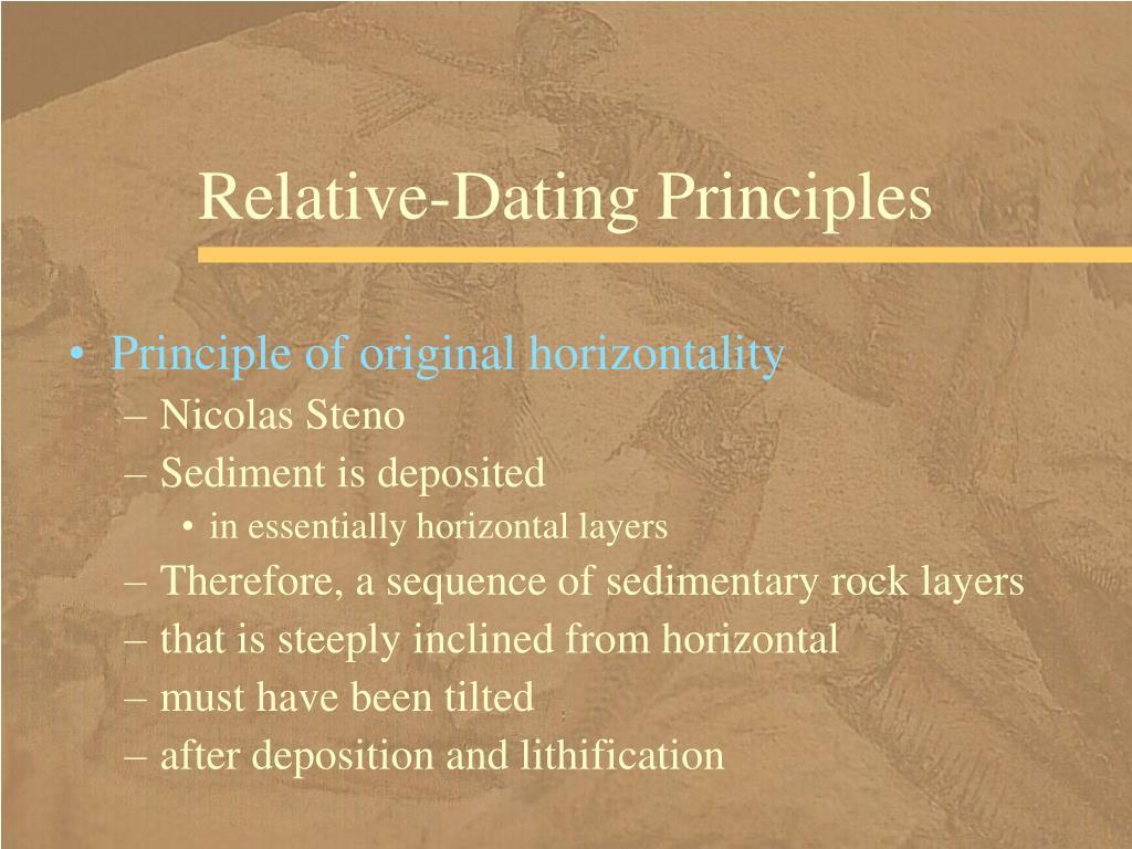 Relative-Dating Principles