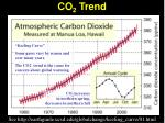 co 2 trend