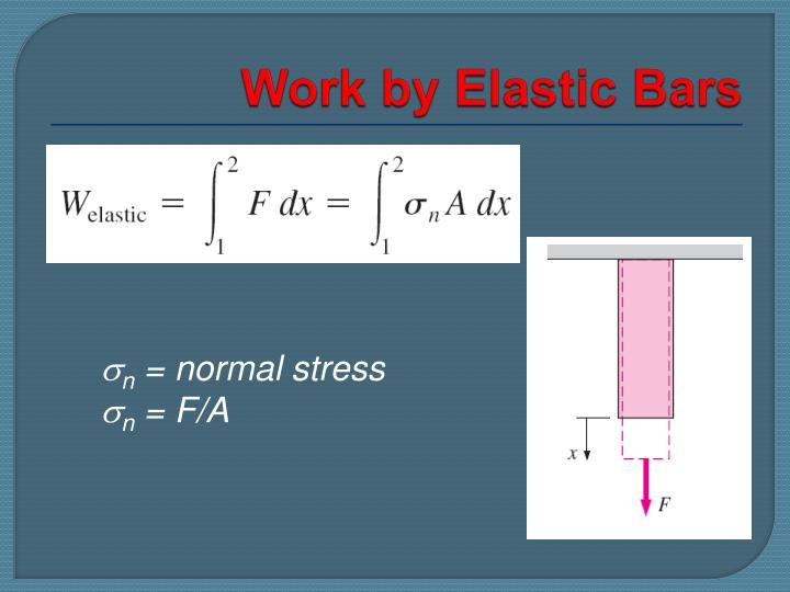 Work by Elastic Bars