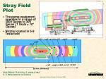stray field plot