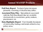 annual massip products