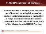 massip statement of purpose