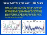 solar activity over last 11 400 years