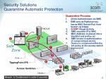 security solutions quarantine a utomatic protection