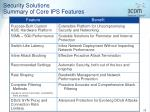 security solutions summary of core ips features