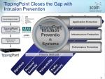 tippingpoint closes the gap with intrusion prevention