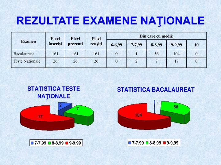 REZULTATE EXAMENE NAŢIONALE
