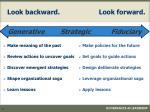 look backward look forward