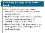 forecasting exchange rates market based