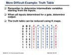 more difficult example truth table