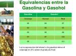 equivalencias entre la gasolina y gasohol