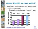 abords digestifs au stade palliatif