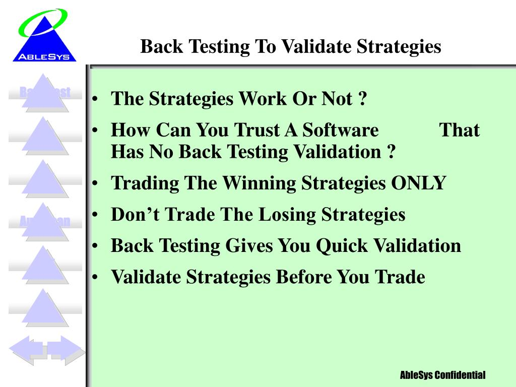 Back Testing To Validate Strategies