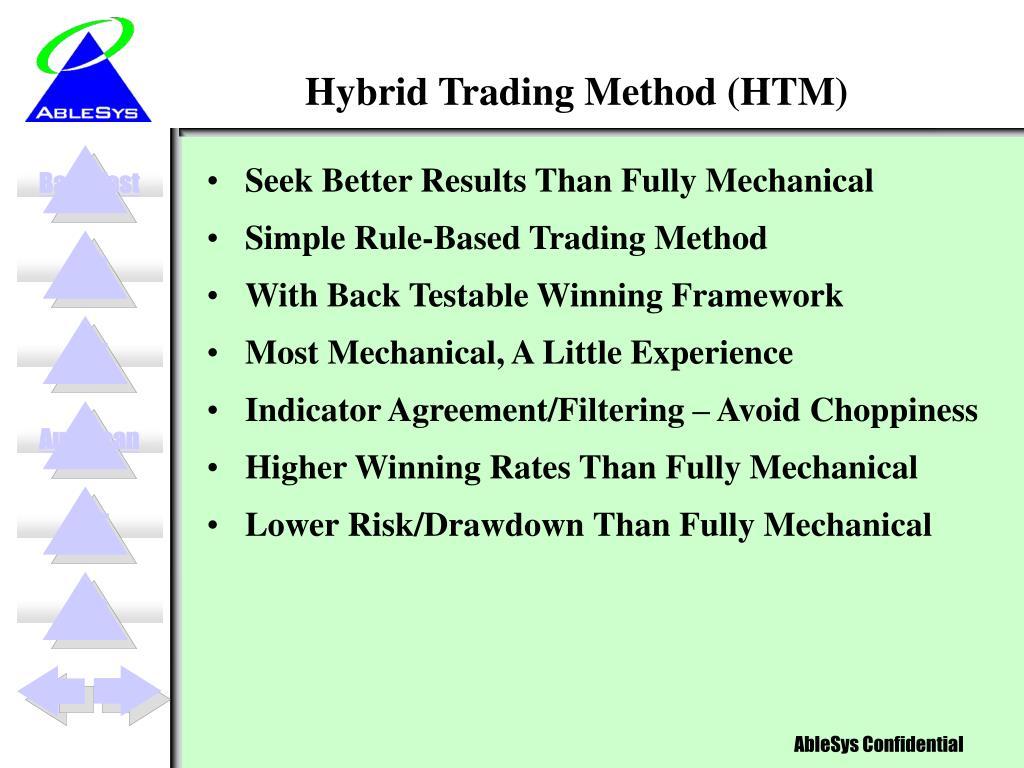 Hybrid Trading Method (HTM)