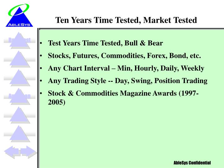 Ten years time tested market tested