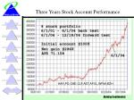 three years stock account performance