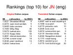 rankings top 10 for jn eng