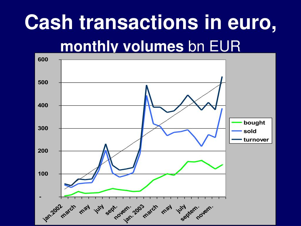 Cash transactions in euro,